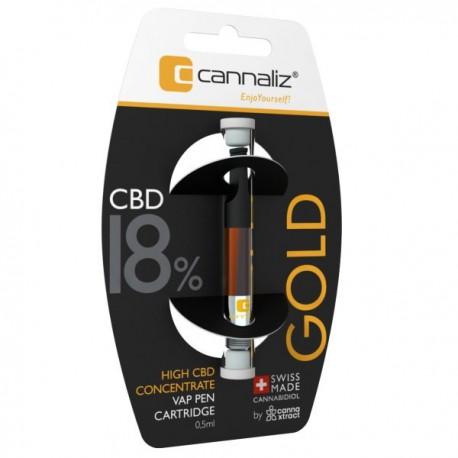 2015_Cannaliz_E-Cigarette_GOLD_back2015_Cannaliz_E-Cigarette_GOLD_cartdridge Cannaliz CBD Vape Pen ´GOLD´ 18% CBD